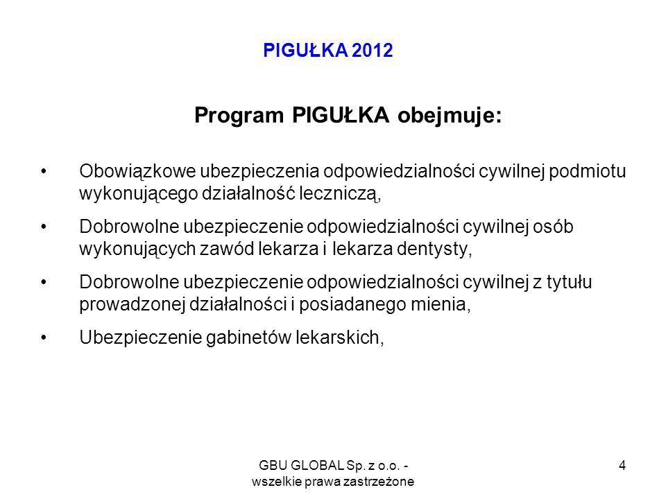 GBU GLOBAL Sp. z o.o. - wszelkie prawa zastrzeżone 4 PIGUŁKA 2012 Program PIGUŁKA obejmuje: Obowiązkowe ubezpieczenia odpowiedzialności cywilnej podmi