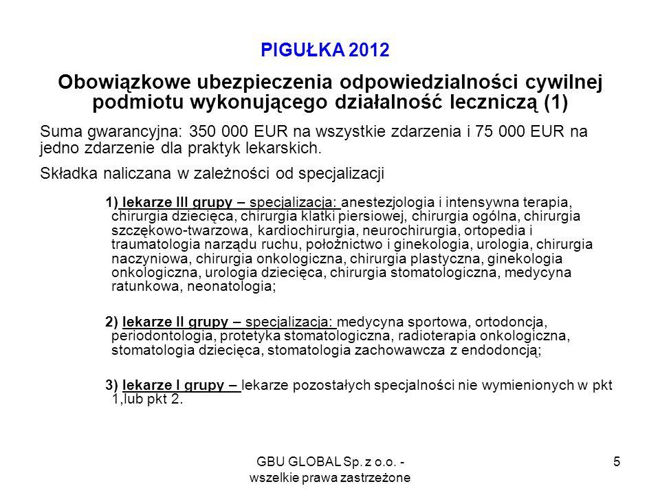 GBU GLOBAL Sp. z o.o. - wszelkie prawa zastrzeżone 5 PIGUŁKA 2012 Obowiązkowe ubezpieczenia odpowiedzialności cywilnej podmiotu wykonującego działalno