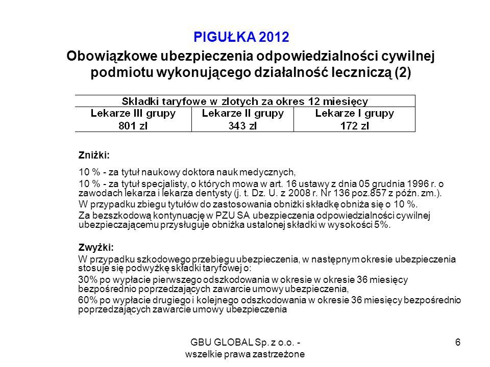 GBU GLOBAL Sp. z o.o. - wszelkie prawa zastrzeżone 6 PIGUŁKA 2012 Zniżki: 10 % - za tytuł naukowy doktora nauk medycznych, 10 % - za tytuł specjalisty