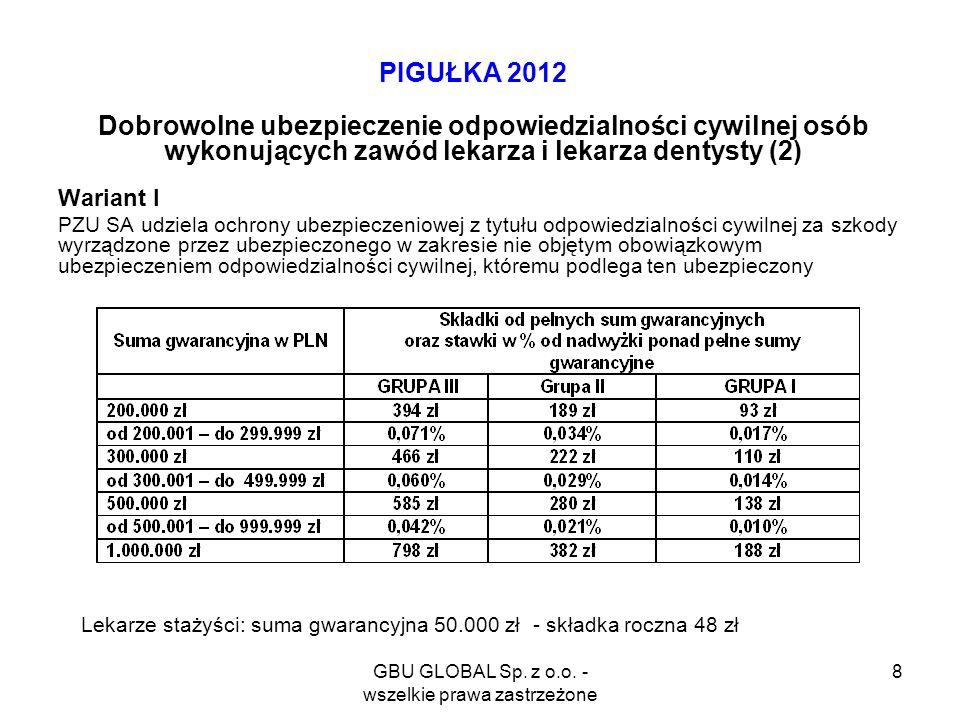 GBU GLOBAL Sp. z o.o. - wszelkie prawa zastrzeżone 8 PIGUŁKA 2012 Dobrowolne ubezpieczenie odpowiedzialności cywilnej osób wykonujących zawód lekarza