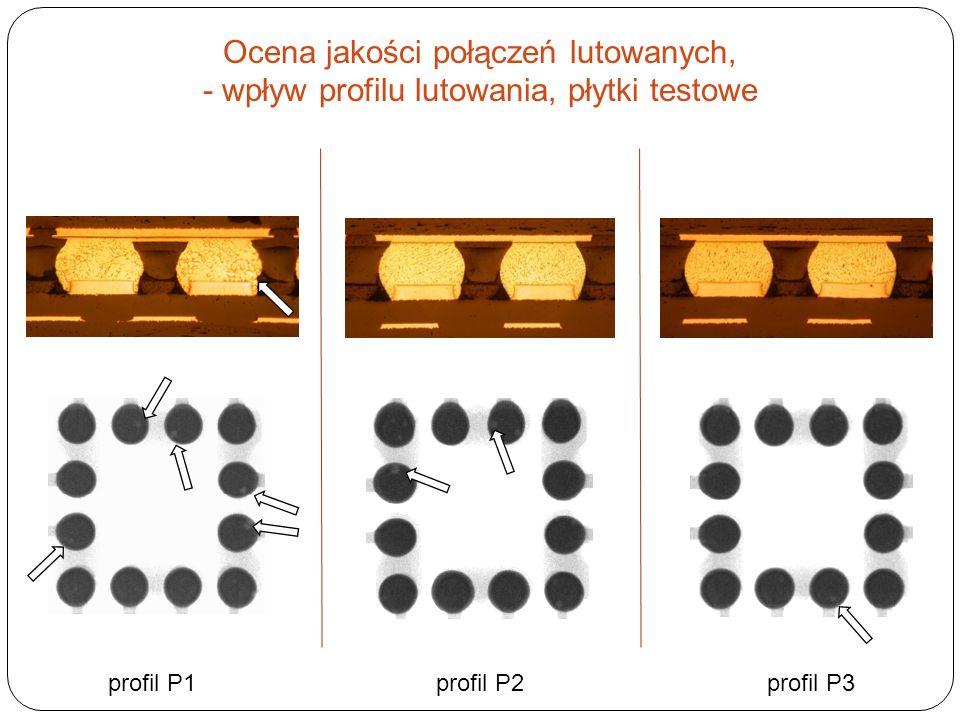 Ocena jakości połączeń lutowanych, - wpływ profilu lutowania, płytki testowe profil P1 profil P2 profil P3