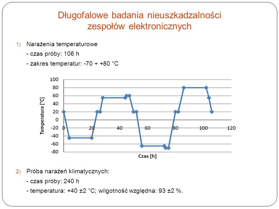 Długofalowe badania nieuszkadzalności zespołów elektronicznych 1) Narażenia temperaturowe - czas próby: 106 h - zakres temperatur: -70 ÷ +80 °C 2) Pró
