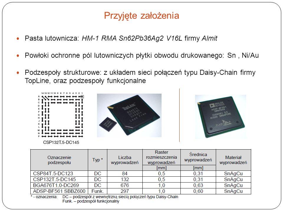Przyjęte założenia Pasta lutownicza: HM-1 RMA Sn62Pb36Ag2 V16L firmy Almit Powłoki ochronne pól lutowniczych płytki obwodu drukowanego: Sn, Ni/Au Podz