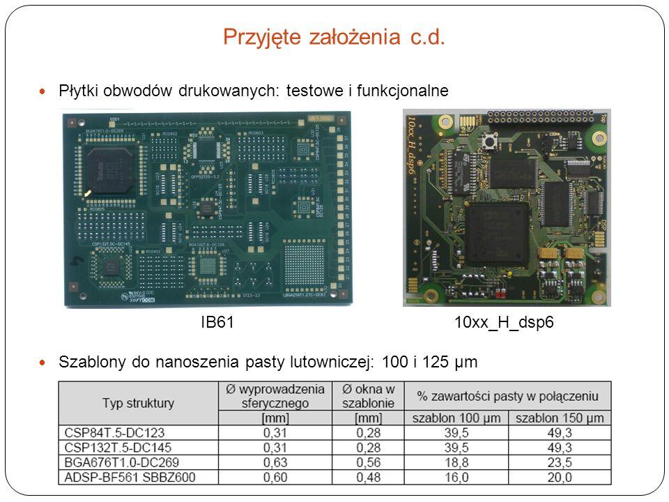Przyjęte założenia c.d. Płytki obwodów drukowanych: testowe i funkcjonalne IB61 10xx_H_dsp6 Szablony do nanoszenia pasty lutowniczej: 100 i 125 µm
