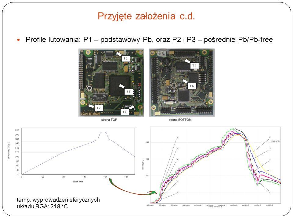 Przyjęte założenia c.d. Profile lutowania: P1 – podstawowy Pb, oraz P2 i P3 – pośrednie Pb/Pb-free temp. wyprowadzeń sferycznych układu BGA: 218 °C