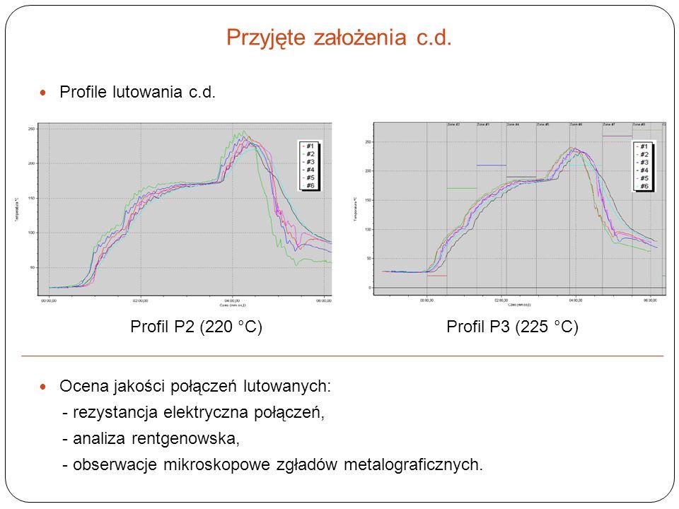 Przyjęte założenia c.d. Profile lutowania c.d. Profil P2 (220 °C)Profil P3 (225 °C) Ocena jakości połączeń lutowanych: - rezystancja elektryczna połąc
