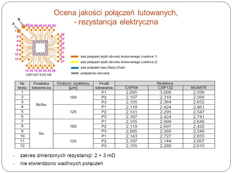 Ocena jakości połączeń lutowanych, - rezystancja elektryczna - zakres zmierzonych rezystancji: 2 ÷ 3 m - nie stwierdzono wadliwych połączeń