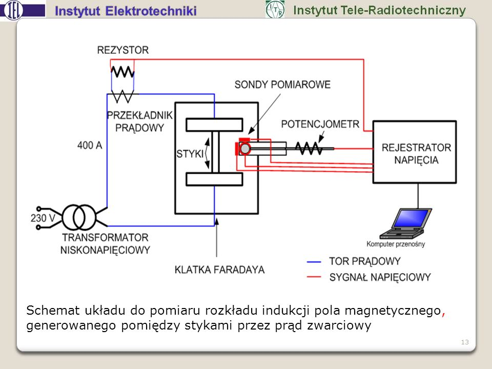 Schemat układu do pomiaru rozkładu indukcji pola magnetycznego, generowanego pomiędzy stykami przez prąd zwarciowy 13