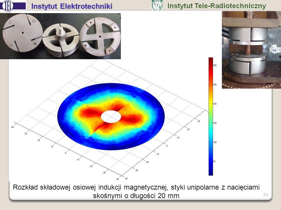 23 Rozkład składowej osiowej indukcji magnetycznej, styki unipolarne z nacięciami skośnymi o długości 20 mm