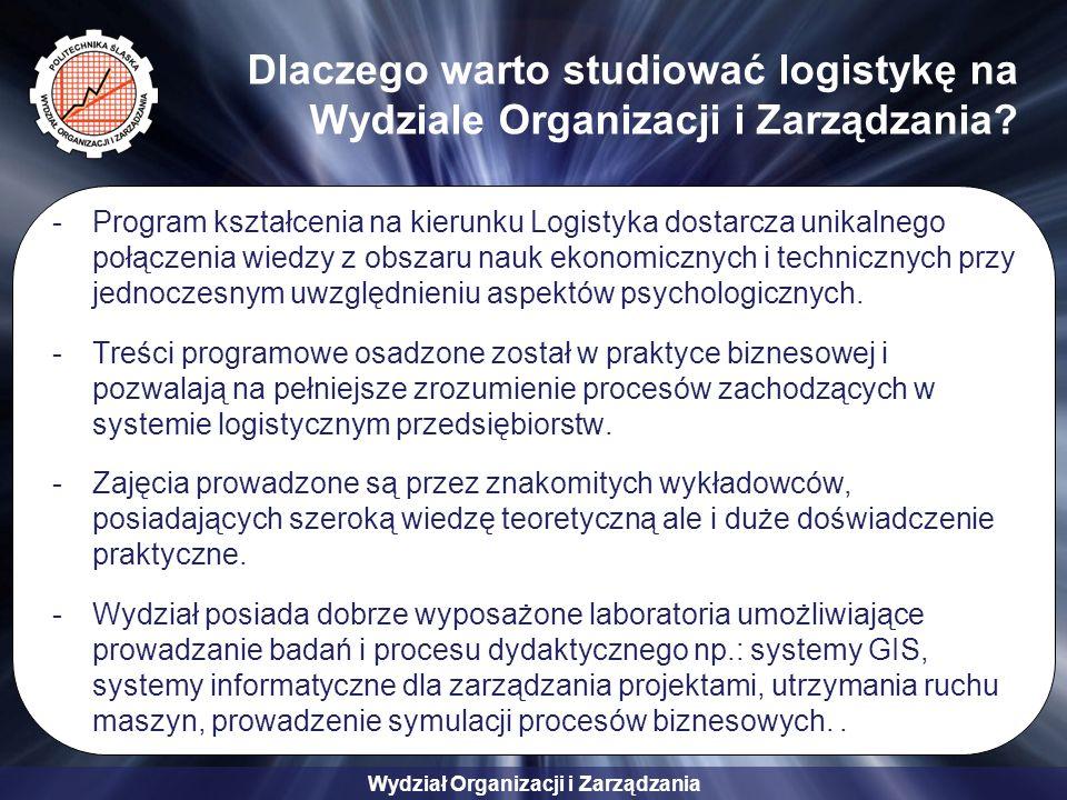 Wydział Organizacji i Zarządzania Prowadzone przedmioty Wybrane przedmioty studiów II stopnia Marketing of logistics services Narzędzia i metody doskonalenia procesów logistycznych Regulacje prawne w logistyce Zaawansowane systemy informatyczne w logistyce Logistyka zwrotna Planowanie i modelowanie biznesowe działalności logistycznej Systemy wspomagania decyzji w zarządzaniu logistycznym Obsługa klienta na rynku TSL Rynek usług TSL Międzynarodowe centra logistyczne