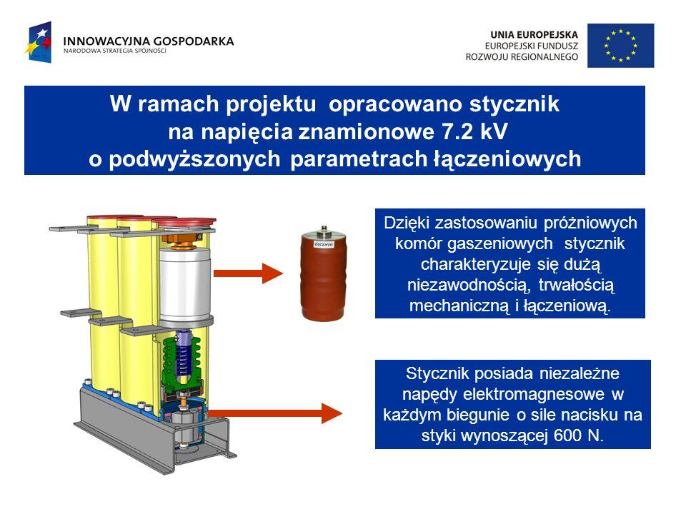Stycznik na napięcia znamionowe 7.2 kV o podwyższonych parametrach łączeniowych Nazwa parametru Wartość parametru Napięcie znamionowe 7,2 kV Prąd znamionowy 630 A Prąd znamionowy wyłączalny 10 kA Prąd znamionowy załączalny 25 kV Napięcie probiercze o częstotliwości sieciowej 50Hz 23 kV Napięcie probiercze udarowe piorunowe 1.2/50 µs 75 kV Trwałość mechaniczna 10 000 przestawień Stycznik może stanowić rodzaj wyłącznika na napięcie 7.2 kV ze względu na zdolność wyłączania prądów zwarciowych do 10 kA