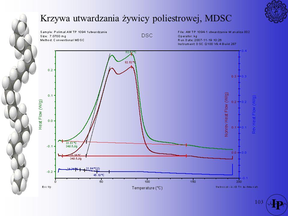 103 Krzywa utwardzania żywicy poliestrowej, MDSC