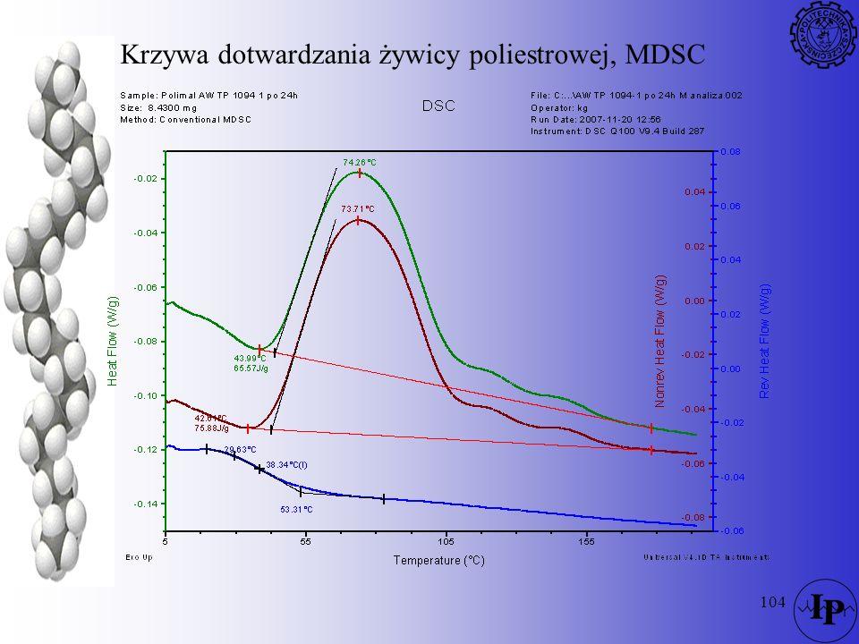 104 Krzywa dotwardzania żywicy poliestrowej, MDSC