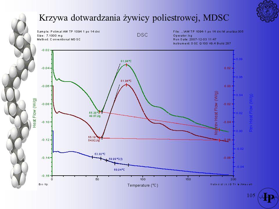 105 Krzywa dotwardzania żywicy poliestrowej, MDSC