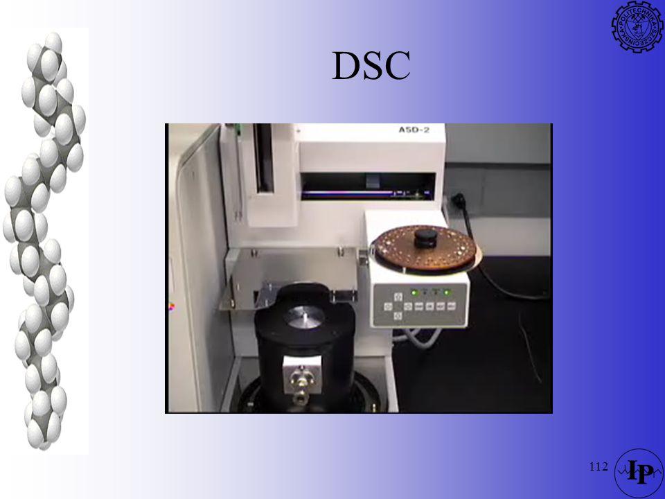 112 DSC
