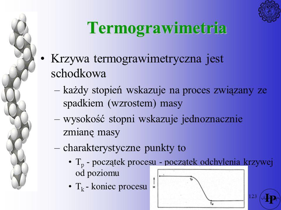123 Termograwimetria Krzywa termograwimetryczna jest schodkowa –każdy stopień wskazuje na proces związany ze spadkiem (wzrostem) masy –wysokość stopni