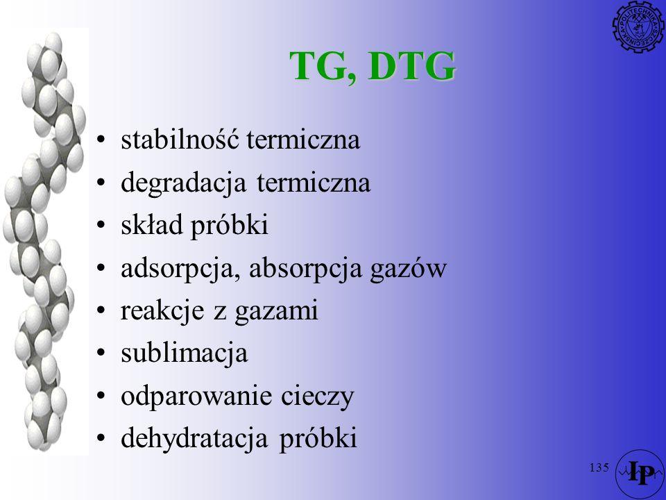 135 TG, DTG stabilność termiczna degradacja termiczna skład próbki adsorpcja, absorpcja gazów reakcje z gazami sublimacja odparowanie cieczy dehydrata