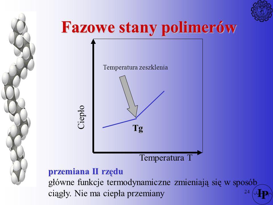 24 Fazowe stany polimerów Ciepło Temperatura T Temperatura zeszklenia przemiana II rzędu główne funkcje termodynamiczne zmieniają się w sposób ciągły.