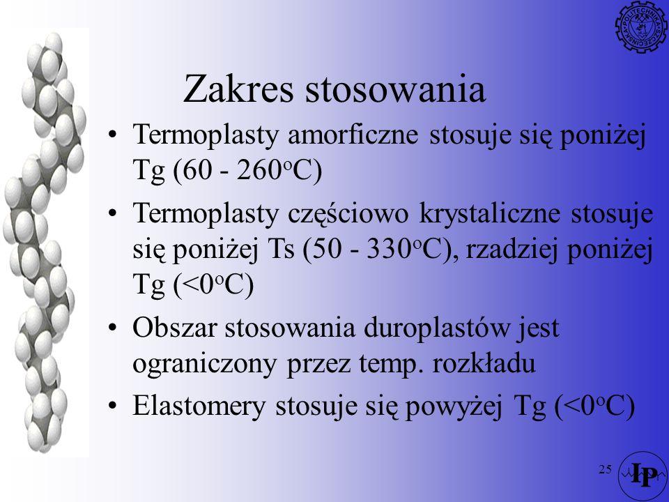 25 Zakres stosowania Termoplasty amorficzne stosuje się poniżej Tg (60 - 260 o C) Termoplasty częściowo krystaliczne stosuje się poniżej Ts (50 - 330