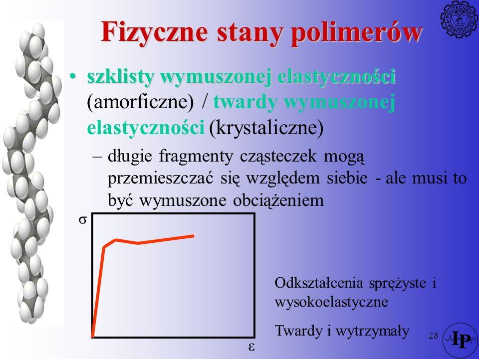 28 Fizyczne stany polimerów szklisty wymuszonej elastycznościszklisty wymuszonej elastyczności (amorficzne) / twardy wymuszonej elastyczności (krystal