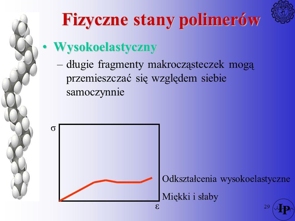 29 Fizyczne stany polimerów WysokoelastycznyWysokoelastyczny –długie fragmenty makrocząsteczek mogą przemieszczać się względem siebie samoczynnie Odks