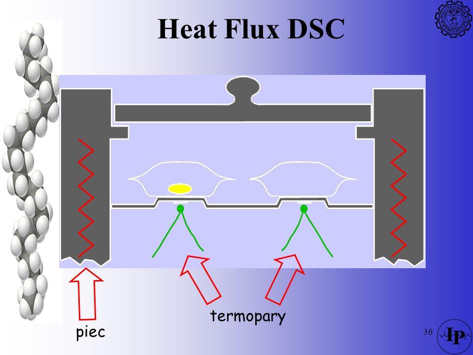 36 Heat Flux DSC piec termopary