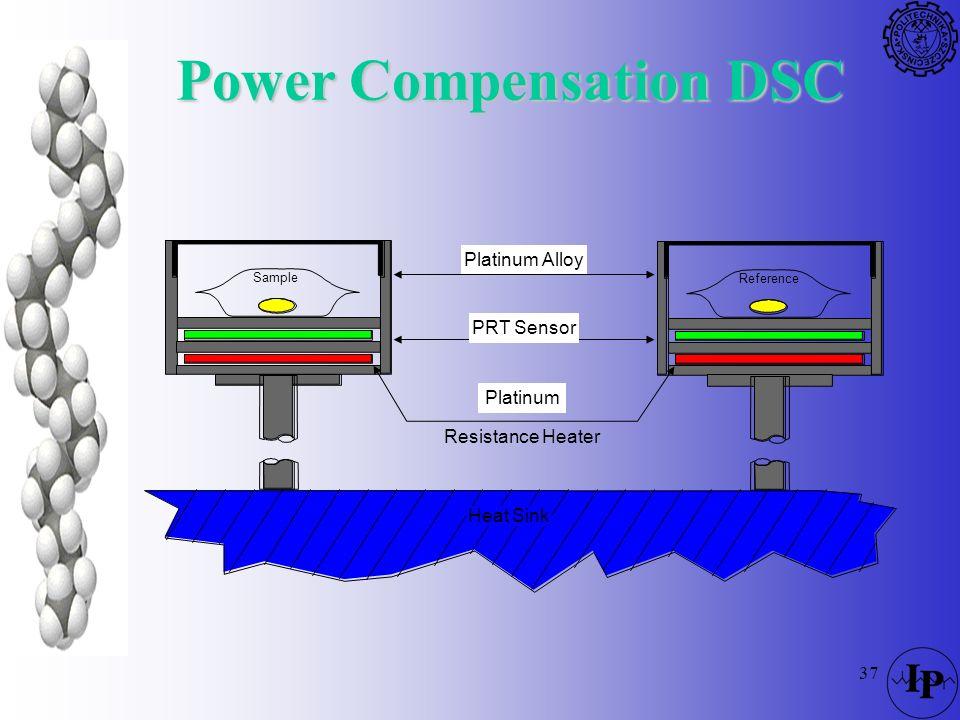 37 Power Compensation DSC Sample Reference Platinum Alloy PRT Sensor Platinum Resistance Heater Heat Sink
