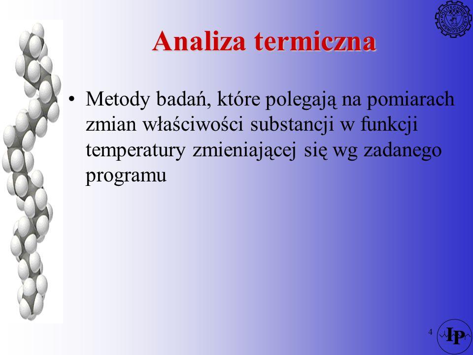 45 Q 100 Pokrywa DSC Magazyn auto- samplera Ekran LCD Ramię auto- samplera