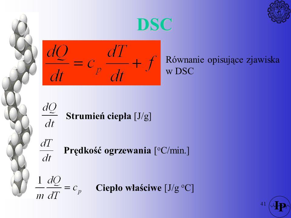 41 DSC Strumień ciepła [J/g] Prędkość ogrzewania [ o C/min.] Ciepło właściwe [J/g o C] Równanie opisujące zjawiska w DSC