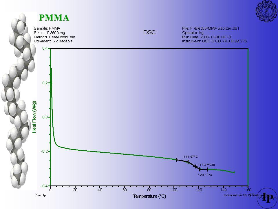 57 PMMA