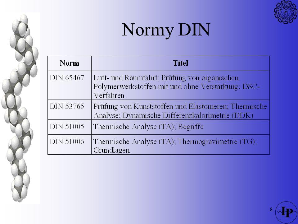 119 Krzywa DTA 1-proces endotermiczny, 2 - proces egzotermiczny, 3 - przemiana fazowa