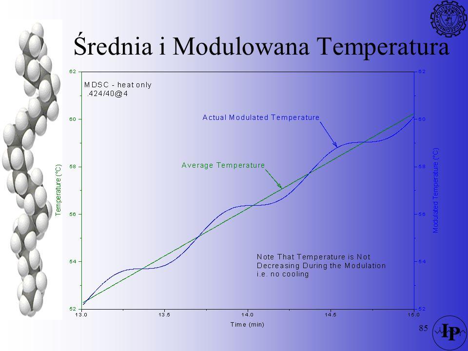 85 Średnia i Modulowana Temperatura