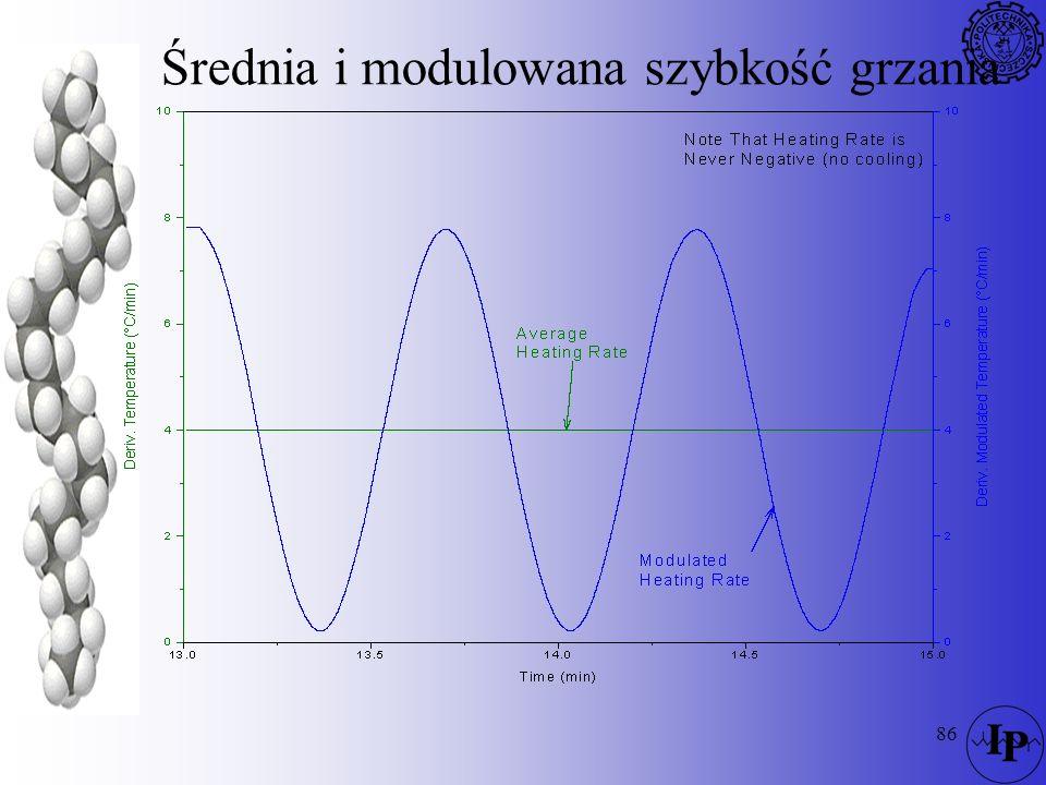 86 Średnia i modulowana szybkość grzania