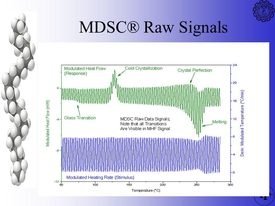 88 MDSC® Raw Signals