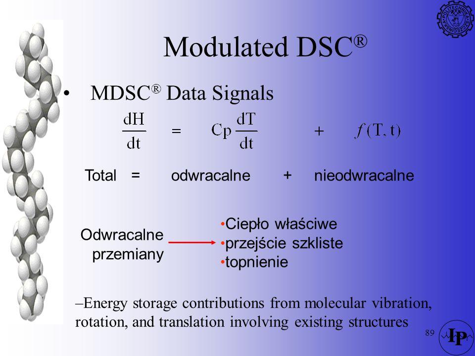 89 Modulated DSC ® MDSC ® Data Signals Odwracalne przemiany Ciepło właściwe przejście szkliste topnienie Total = odwracalne + nieodwracalne –Energy st