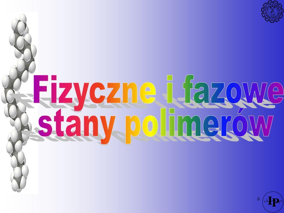 20 Fazowe stany polimerów Polimery –nie można ich odparować, przed osiągnięciem wrzenia nastąpi degradacja –w stanie stały są tylko wyjątkowo krystaliczne –w stanie ciekłym mają b.