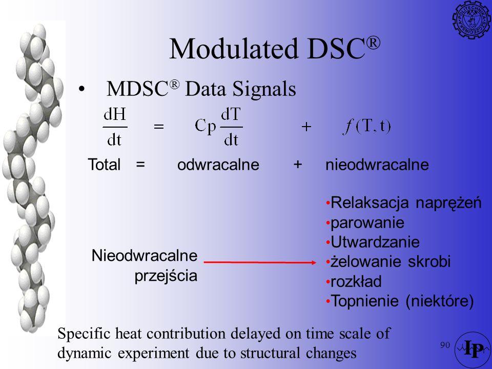 90 Modulated DSC ® MDSC ® Data Signals Nieodwracalne przejścia Relaksacja naprężeń parowanie Utwardzanie żelowanie skrobi rozkład Topnienie (niektóre)