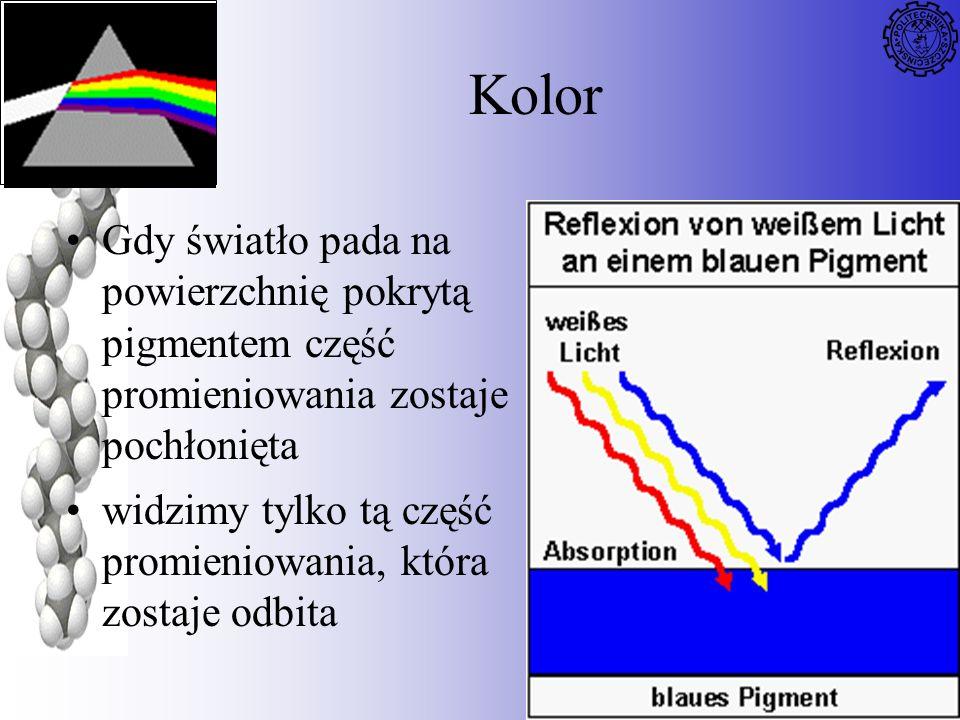 22 Kolor Gdy światło pada na powierzchnię pokrytą pigmentem część promieniowania zostaje pochłonięta widzimy tylko tą część promieniowania, która zost