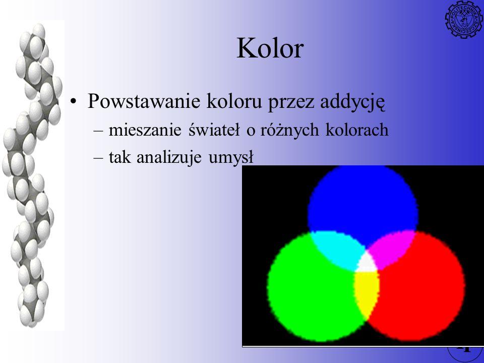 23 Kolor Powstawanie koloru przez addycję –mieszanie świateł o różnych kolorach –tak analizuje umysł