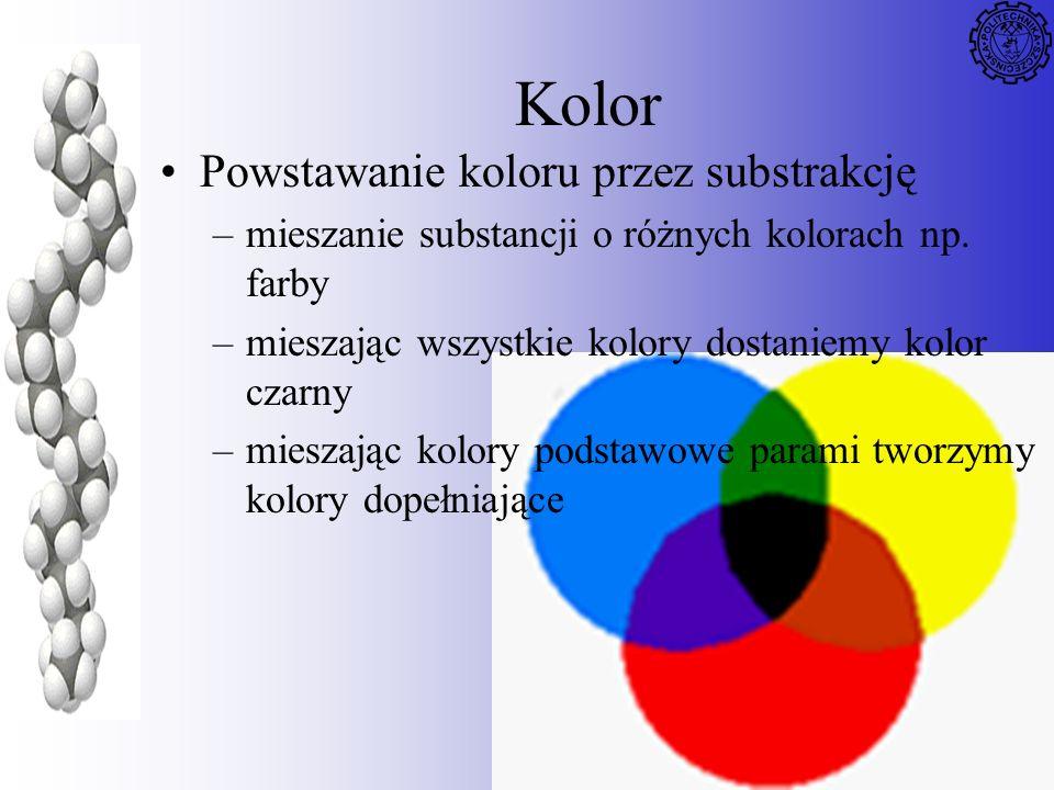 24 Kolor Powstawanie koloru przez substrakcję –mieszanie substancji o różnych kolorach np. farby –mieszając wszystkie kolory dostaniemy kolor czarny –