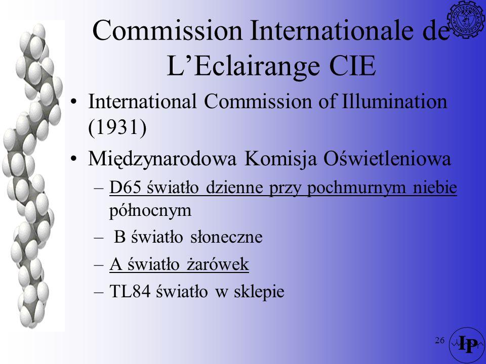 26 Commission Internationale de LEclairange CIE International Commission of Illumination (1931) Międzynarodowa Komisja Oświetleniowa –D65 światło dzie