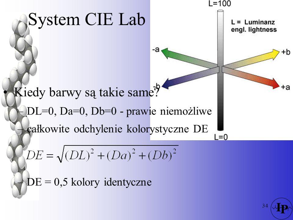 34 System CIE Lab Kiedy barwy są takie same? –DL=0, Da=0, Db=0 - prawie niemożliwe –całkowite odchylenie kolorystyczne DE –DE = 0,5 kolory identyczne