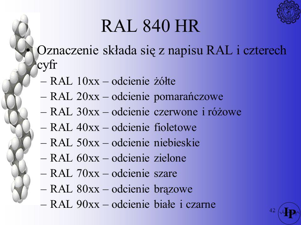 42 RAL 840 HR Oznaczenie składa się z napisu RAL i czterech cyfr –RAL 10xx – odcienie żółte –RAL 20xx – odcienie pomarańczowe –RAL 30xx – odcienie cze