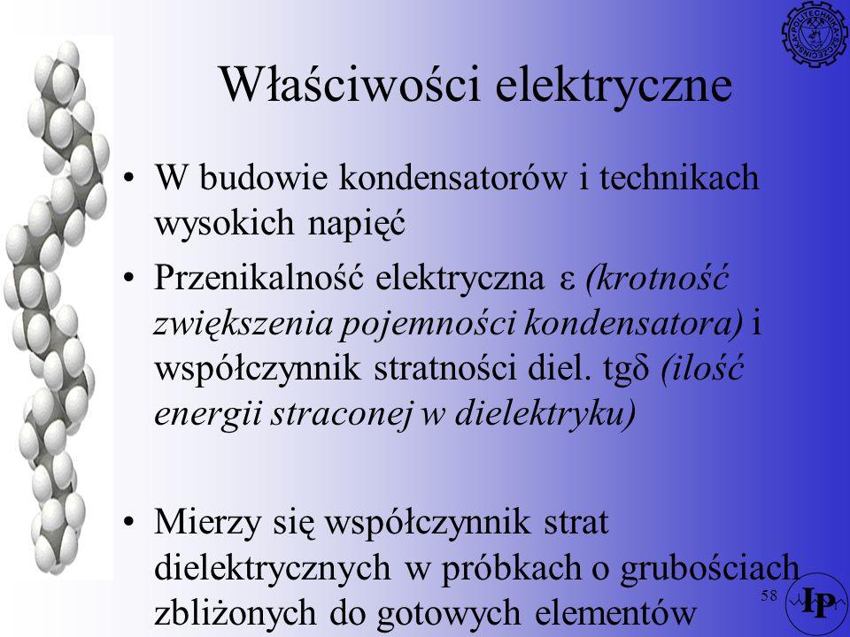 58 Właściwości elektryczne W budowie kondensatorów i technikach wysokich napięć Przenikalność elektryczna ε (krotność zwiększenia pojemności kondensat
