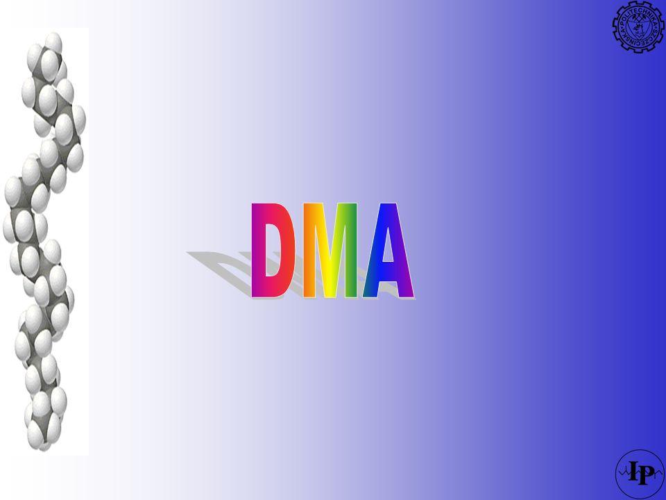 Historia DMA/DMTA 1983 Polymer Laboratories (UK) 1985 DuPont (USA) Inni połowa lat 90-tych