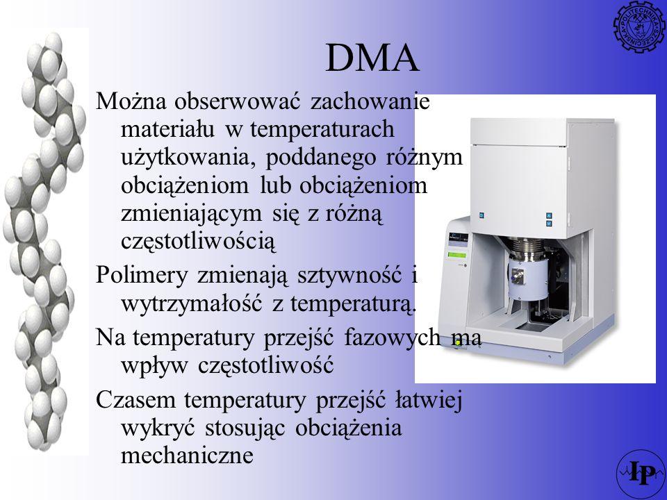 DMA - możliwe badania –Topnienie, Tg, przejścia α, β, γ –rekrystalizacja –utwardzanie –właściwości mechaniczne (moduł) –tłumienie –skurcz –HDT – badania w cieczach (wpływ temperatury, jonów, pH) i atmosferze o zadanej wilgotności –Badaniach w gazach –Badania proszków