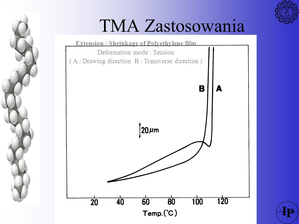 TMA Zastosowania Extension / Shrinkage of Polyethylene film Deformation mode : Tension ( A : Drawing direction B : Transverse direction )