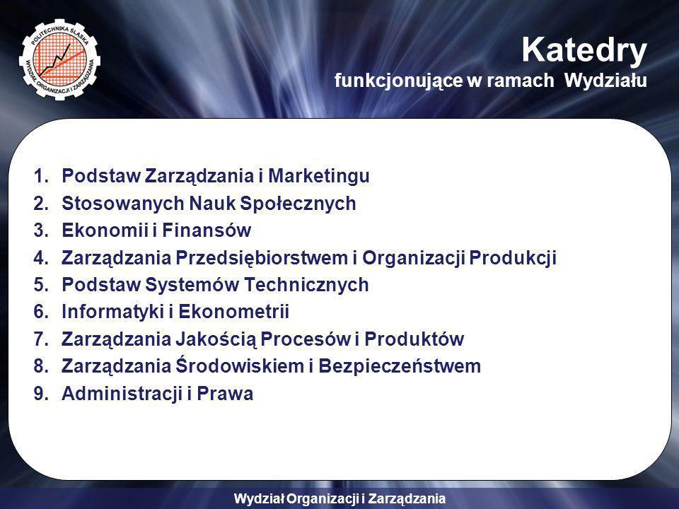 Wydział Organizacji i Zarządzania Katedry funkcjonujące w ramach Wydziału 1.Podstaw Zarządzania i Marketingu 2.Stosowanych Nauk Społecznych 3.Ekonomii