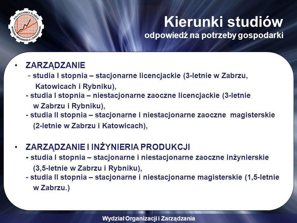 Wydział Organizacji i Zarządzania Kierunki studiów odpowiedź na potrzeby gospodarki ZARZĄDZANIE - studia I stopnia – stacjonarne licencjackie (3-letni