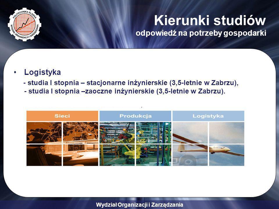 Wydział Organizacji i Zarządzania Kierunki studiów odpowiedź na potrzeby gospodarki Logistyka - studia I stopnia – stacjonarne inżynierskie (3,5-letni